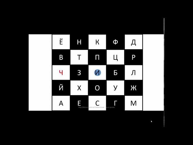 Таблицы Шульте уровень Гуру (Уроки скорочтения)