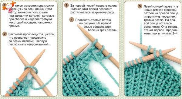 Закрытие вязания эластичными петлями
