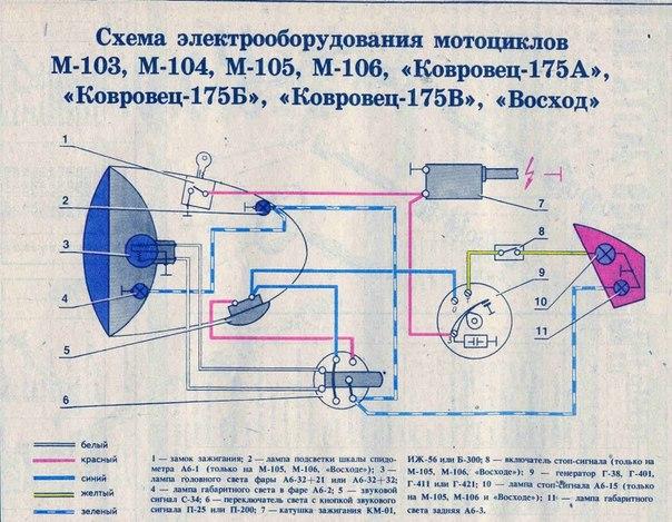 Схема электропроводки минск фото