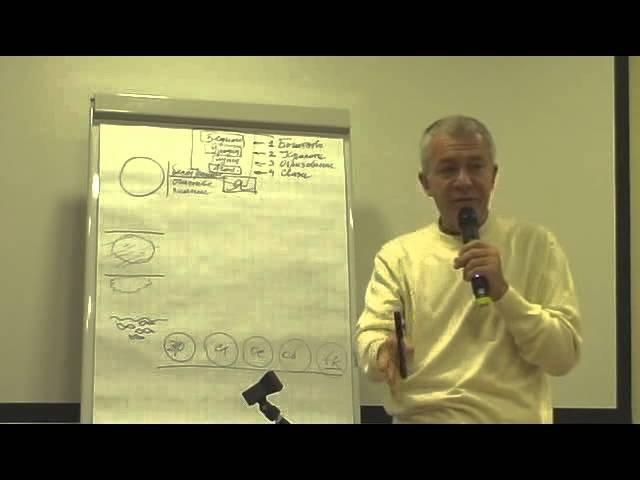 А.Хакимов - Анатомия эгоизма (Екатеринбург, 09-11.10.2009) - 1/3