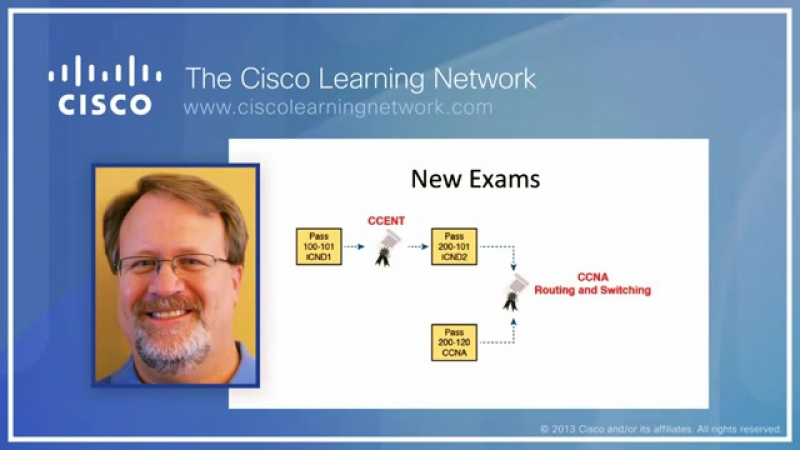 Cisco Learning Network: CCENT и CCNA с Уэнделл Одом