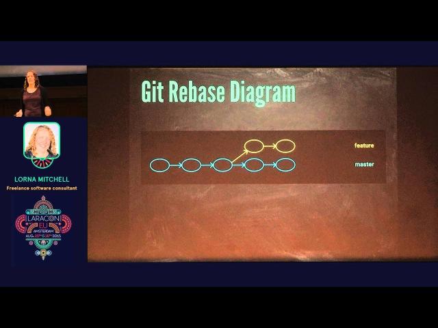 Advanced GIT for Developers - Lorna Jane Mitchell - Laracon EU 2015