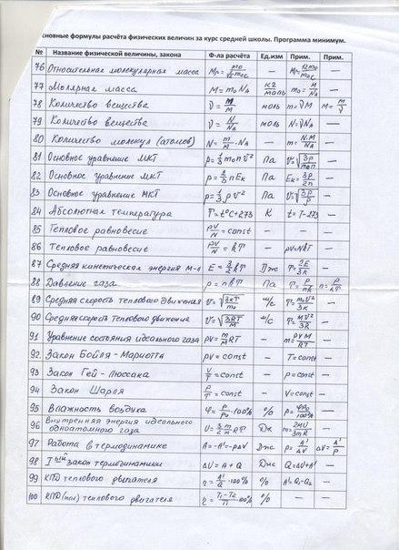 Фото №412344684 со страницы Станислава Захарина