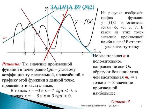 Как решать задачи на графики по математике? - Смотри примеры с разборо