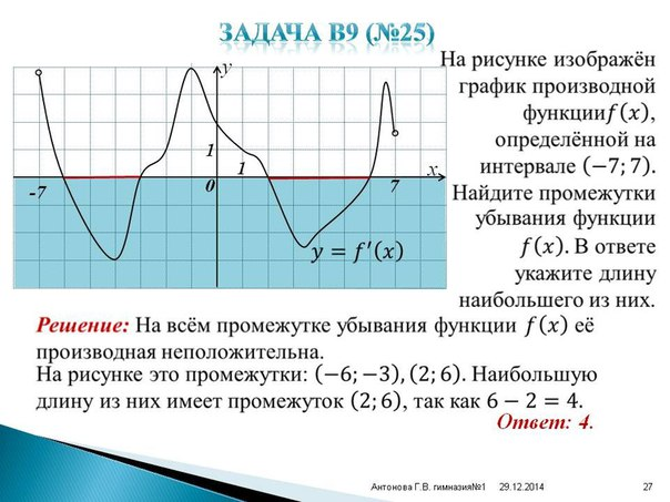 Задачи графики и предложение
