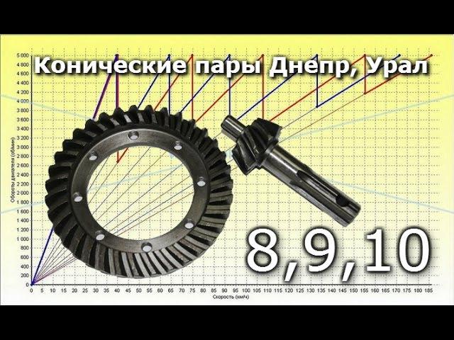 Конические пары мотоциклов Днепр, Урал, 8ка, 9ка, 10ка. Сравнение скоростных характеристик