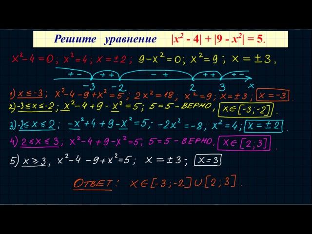 Уравнение с двумя модулями 2