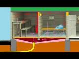 Баня фундамент теплый пол / Bath basement floor heating