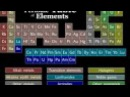 Tom Lehrer's The Elements animated