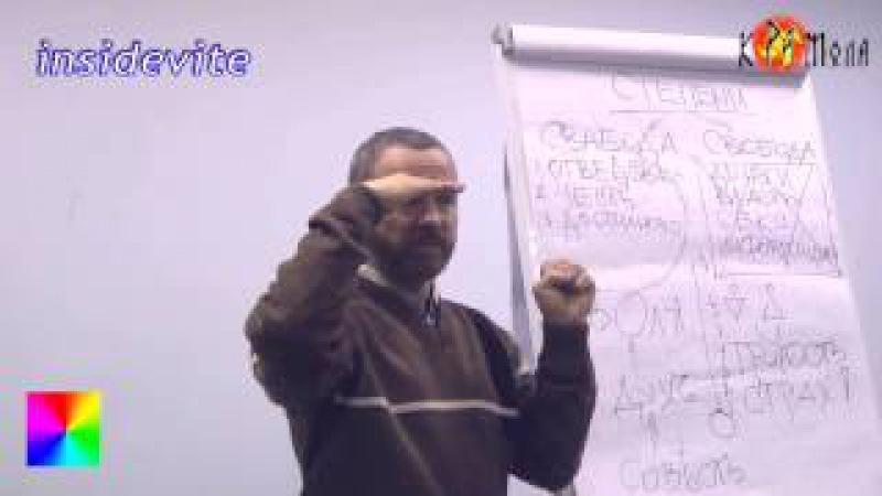 Сергей ДАНИЛОВ Методика подъема КУНДАЛИНИ