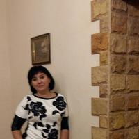 Анкета Ирина Воднева
