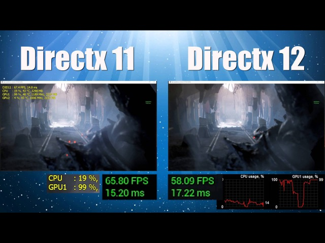 Comparação DirectX 11 vs DirectX 12 - Unreal Engine 4 Elemental Tech Demo [windows 10]