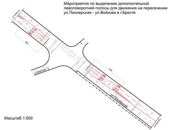 На перекрестке 28 Июля - Октябрьской революции и Пионерская - Войкова изменения