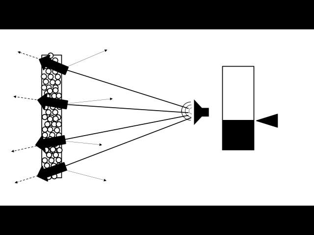 YourSoundPath - Акустика - Поглощение, отражение, дифракция и рефракция