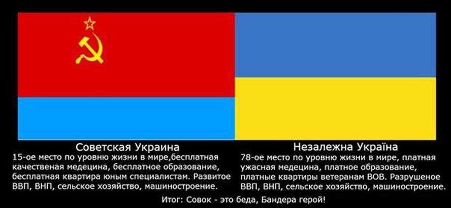 a comparison of the in ukraine and the former ussr