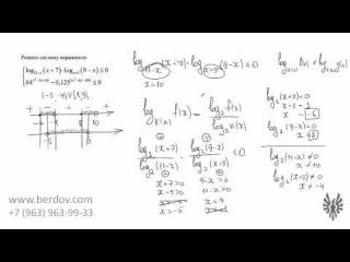 Метод интервалов для решения логарифмических неравенств