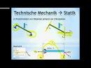 Technische Mechanik Grundlagen Statik Nachhilfe