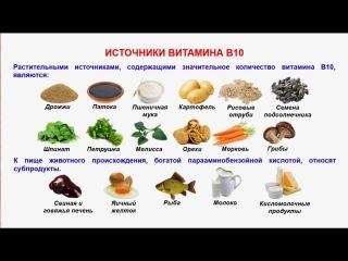 № 196. Органическая химия. Тема 28. Витамины. Часть 14. Витамин В10