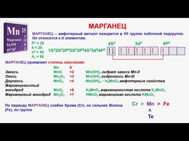 № 313. Неорганическая химия. Тема 39. Марганец и его соединения. Часть 1. Физические свойства