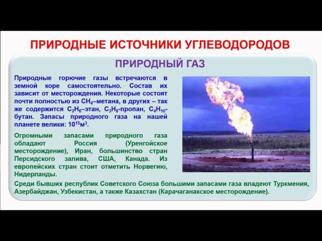 Тема 14. Источники углеводородов. Часть 1. Природный газ
