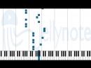 ноты Sheet Music - Save Our Soul Intro - Bondan Prakoso