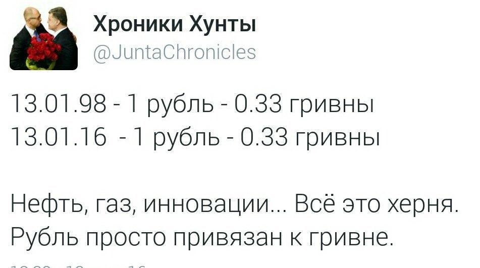 У Украины нет острой необходимости в привлечении кредитных средств для импорта газа, - Демчишин - Цензор.НЕТ 4235