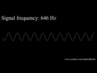 Тест для ушей. 20Hz to 20kHz Human Audio Spectrum