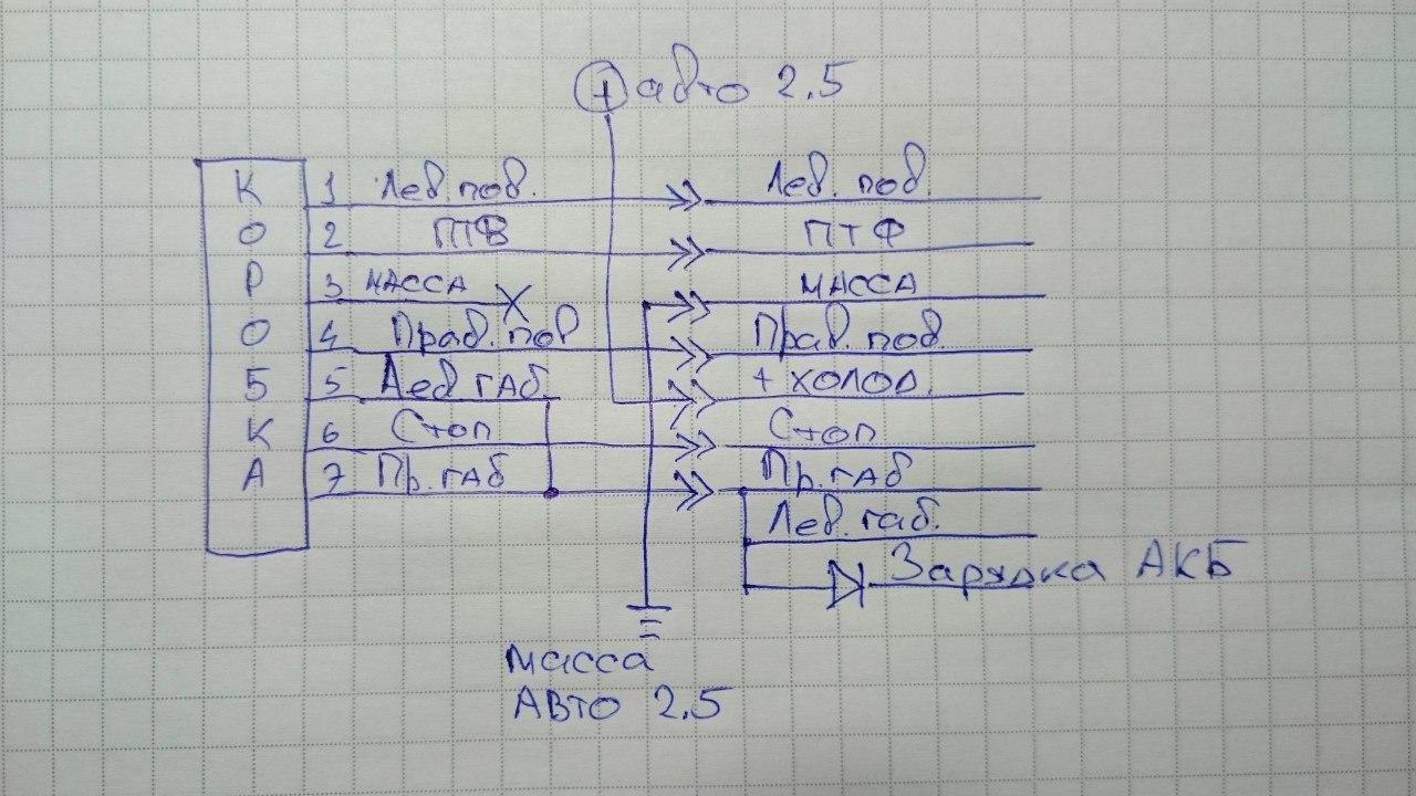 Как подключить легковой прицеп схема фото 544