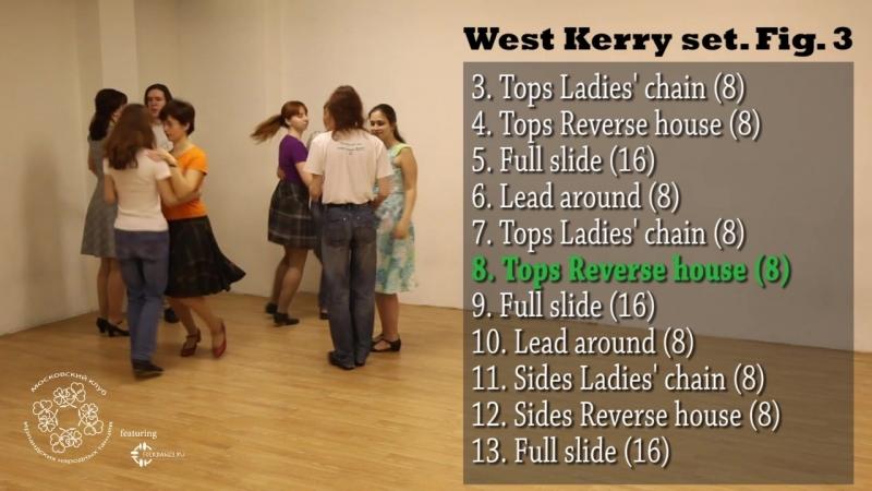 West Kerry Set. Fig.3 Slides 192