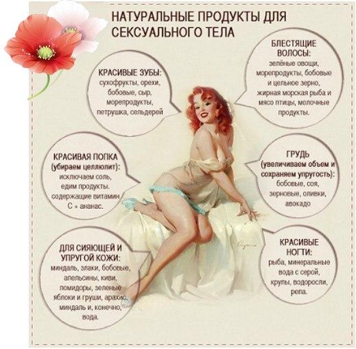 kakie-produkti-povishayut-seksualnost