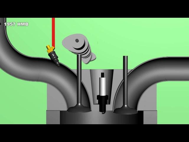 Многоточечный фазированный впрыск топлива (Бензиновый Двигатель).