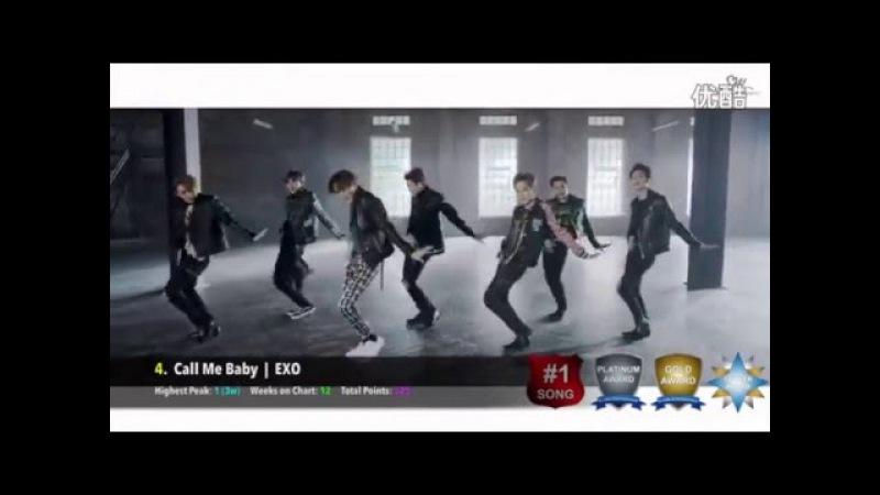 160106 Red Velvet ranks 8 on KVILLE's TOP 100 Kpop Songs in 2015