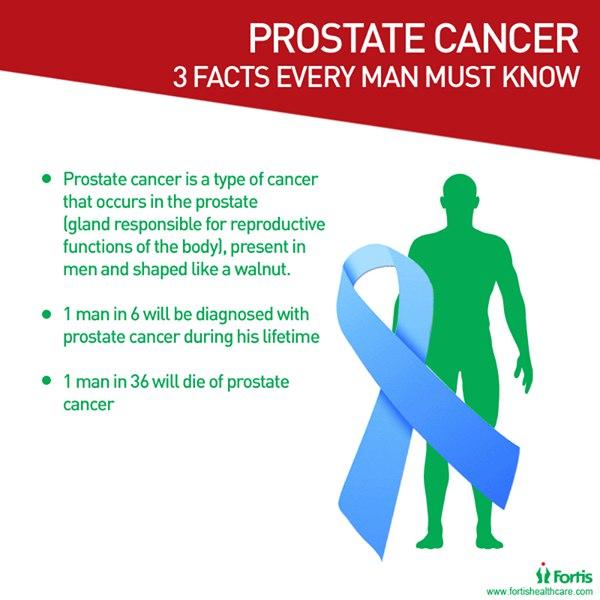 kak-uspokoit-prostatu