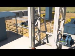 Метод  бурения при добыче сланцевого газа