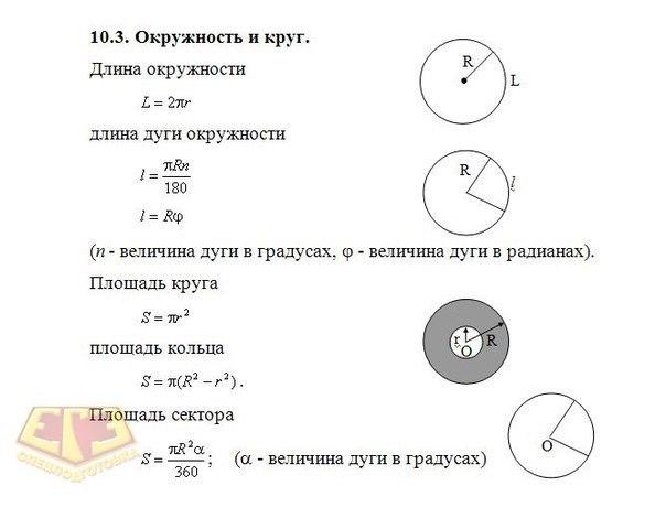 Подборка теории по планиметрии