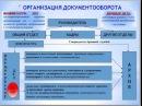 Кадровое делопроизводство: обязательные и факультативные документы