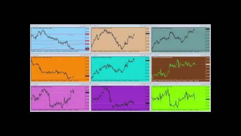 ★★★ [Эксклюзивно] Информация для подписчиков Торговая система, *Инерция* © Romaniv In
