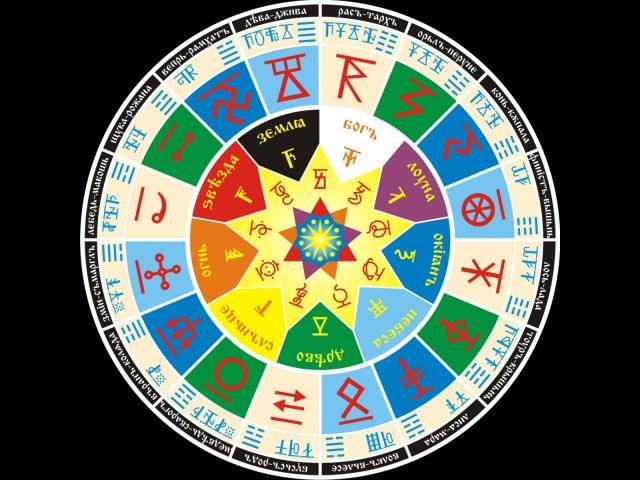 Как определить покровителя по славянскому календарю