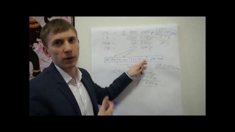 Механика работы Программ КОПИКУПИ в цифрах