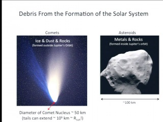 Astronomy C13 - 2014-10-28: Comets, Asteroids, & the Death of Dinosaurs