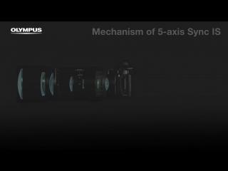 Синхронная 5-осевая стабилизация изображения