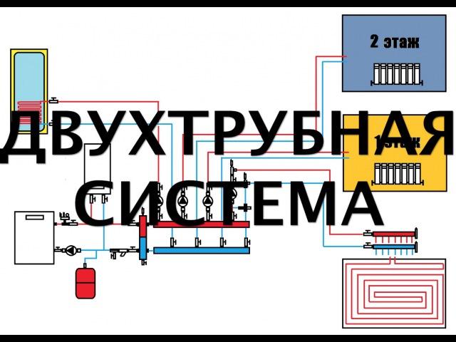 Двухтрубная система отопления в двухэтажном доме плюс теплый пол