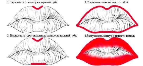 Как накрасить губы чтобы они казались больше пошагово