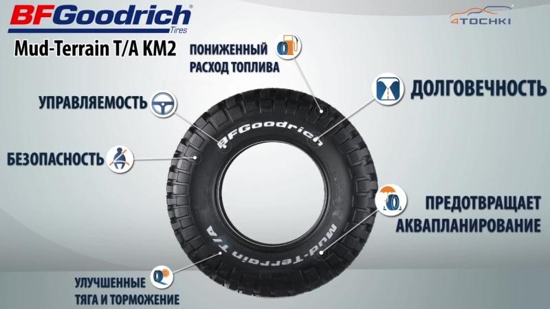 3D-обзор шины BFGoodrich Mud-Terrain T⁄A KM2 на 4 точки. Шины и диски 4точки-Wheels Tyres 4tochki