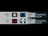 StavkiTV#5 Alliance vs Liquid,LGD vs MVP.P Shanghai Major Playoff