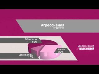 Доверительное управление активами от КИТ Финанс Брокер