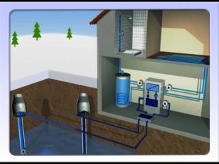 Тепловые насосы- теория и практика