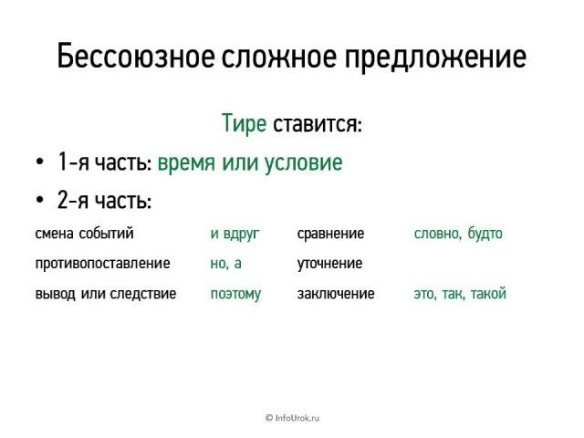 Видеоурок по русскому языку Тире в бессоюзных сложных предложениях (9 класс)