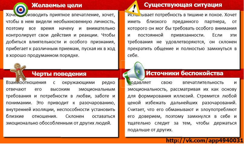 Сергей Смирнов | Орёл-Изумруд