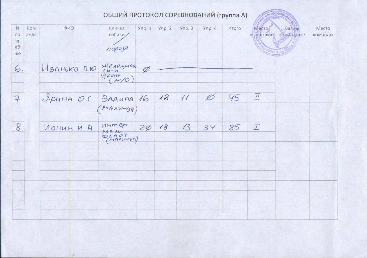 23 мая в Новосибирске прошли соревнования по Большому рингу Lk5hS50Sdyc